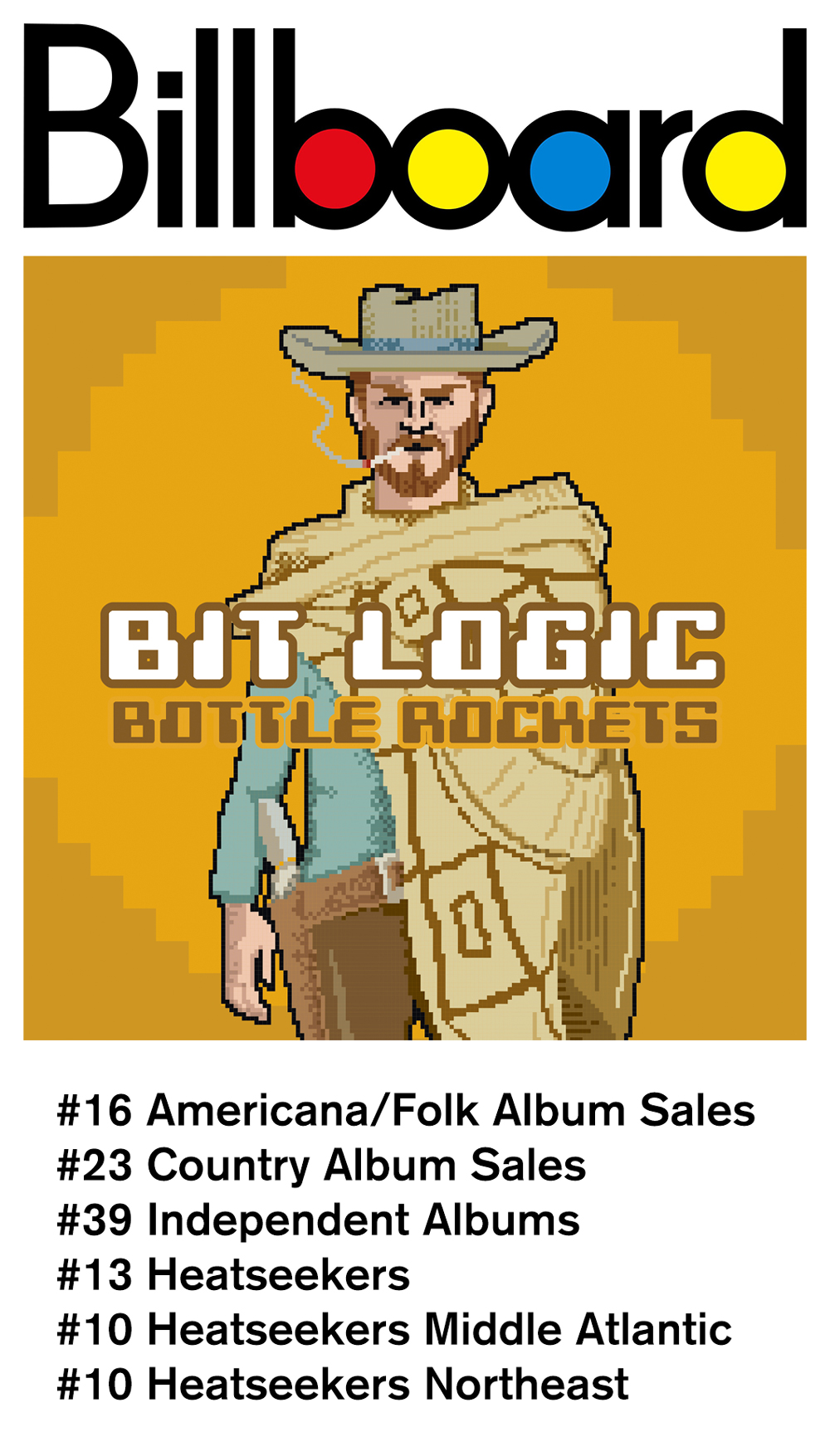 Bottle Rockets — The Best Band On The Planet!
